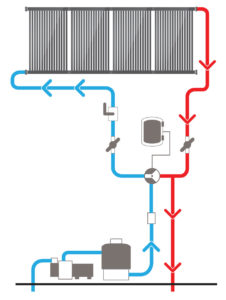 Solar Pool Heating Process